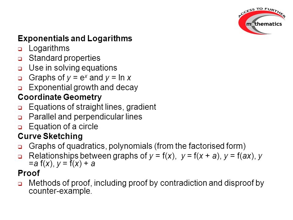 Exponentials and Logarithms Logarithms Standard properties Use in solving equations Graphs of y = e x and y = ln x Exponential growth and decay Coordinate Geometry Equations of straight lines, gradient Parallel and perpendicular lines Equation of a circle Curve Sketching Graphs of quadratics, polynomials (from the factorised form) Relationships between graphs of y = f(x), y = f(x + a), y = f(ax), y =a f(x), y = f(x) + a Proof Methods of proof, including proof by contradiction and disproof by counter-example.