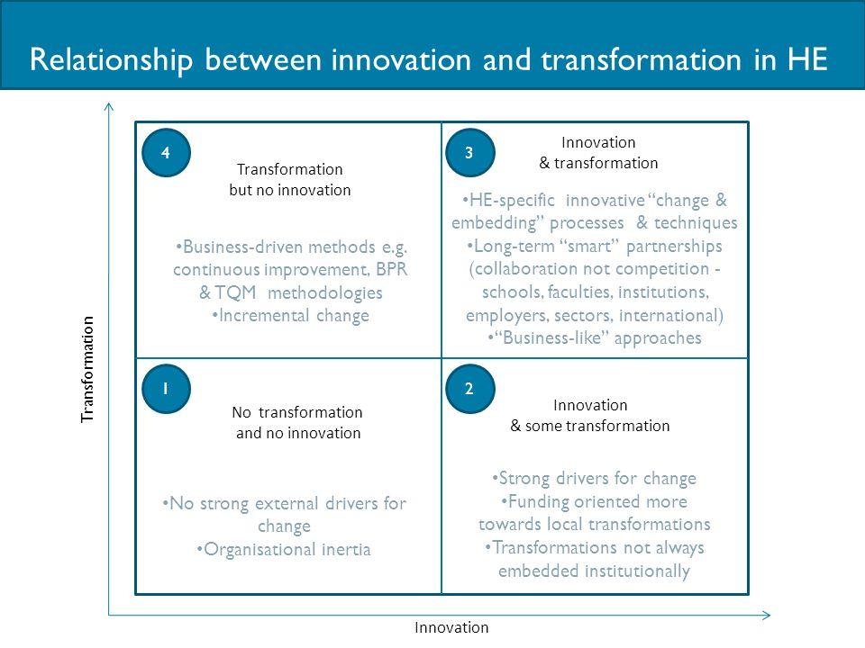 Innovation Transformation but no innovation Innovation & transformation No transformation and no innovation Innovation & some transformation Business-driven methods e.g.