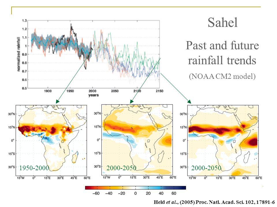 Sahel Past and future rainfall trends (NOAA CM2 model) Held et al., (2005) Proc. Natl. Acad. Sci. 102, 17891-6 1950-20002000-2050