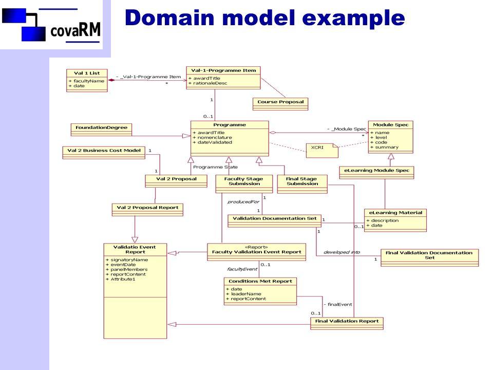 Domain model example
