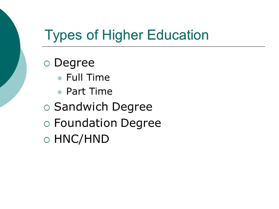 Types of Higher Education Degree Full Time Part Time Sandwich Degree Foundation Degree HNC/HND