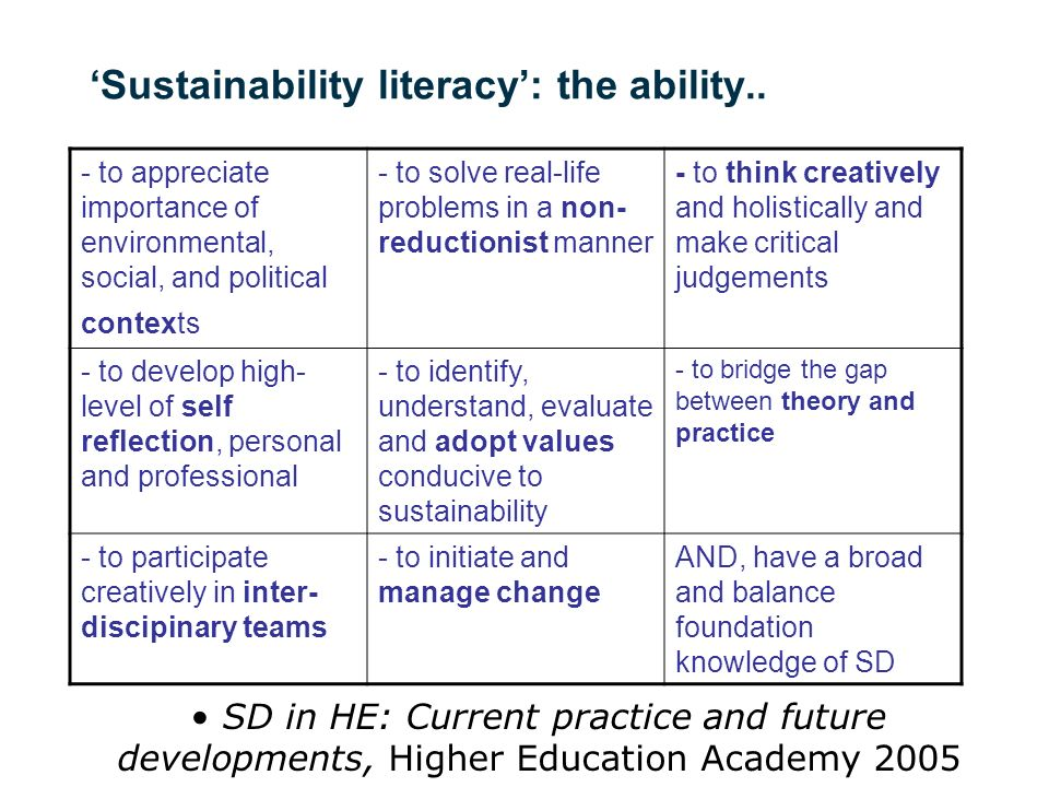 Sustainability literacy: the ability..