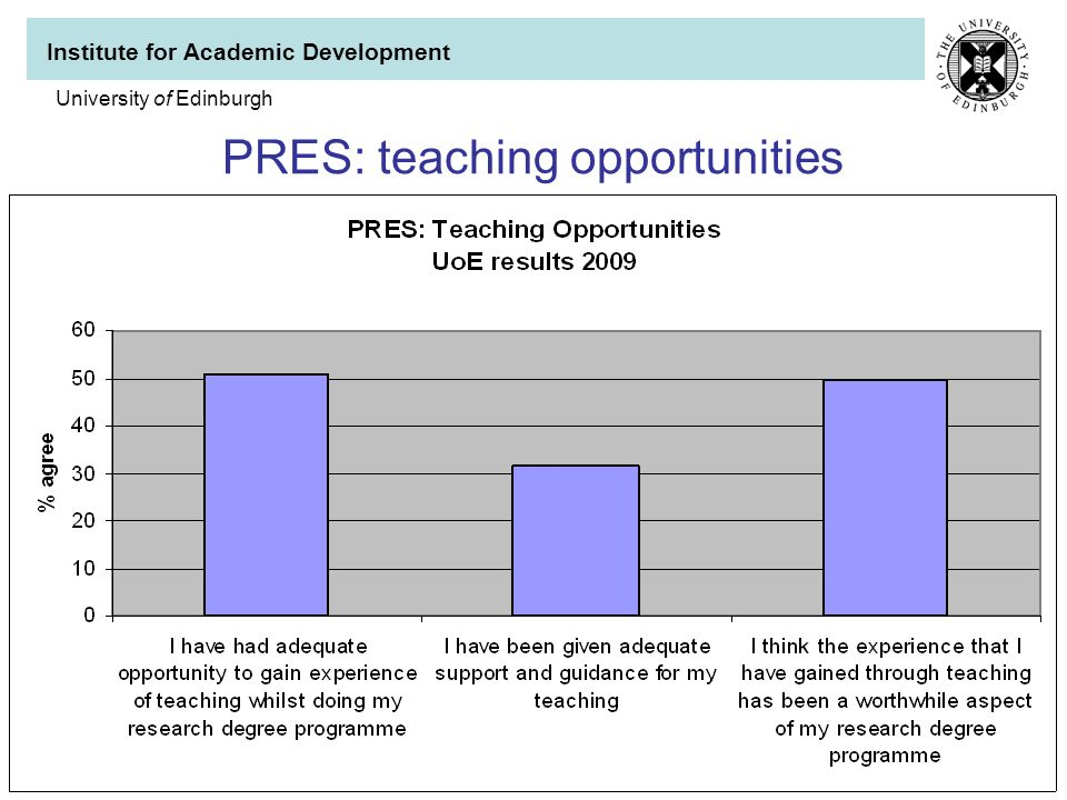 Institute for Academic Development University of Edinburgh PRES: teaching opportunities