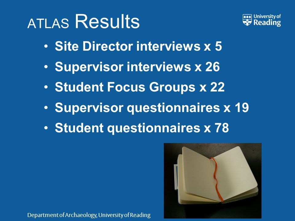 Department of Archaeology, University of Reading ATLAS Results Site Director interviews x 5 Supervisor interviews x 26 Student Focus Groups x 22 Supervisor questionnaires x 19 Student questionnaires x 78