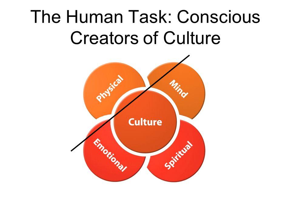 The Human Task: Conscious Creators of Culture