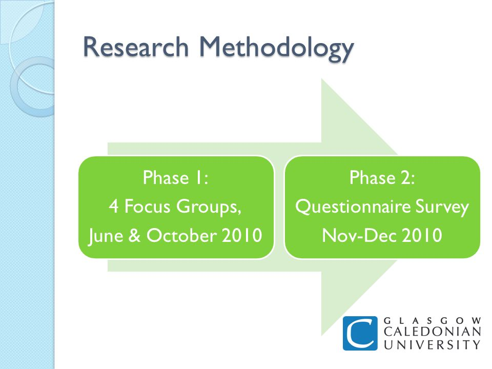 Research Methodology Phase 1: 4 Focus Groups, June & October 2010 Phase 2: Questionnaire Survey Nov-Dec 2010
