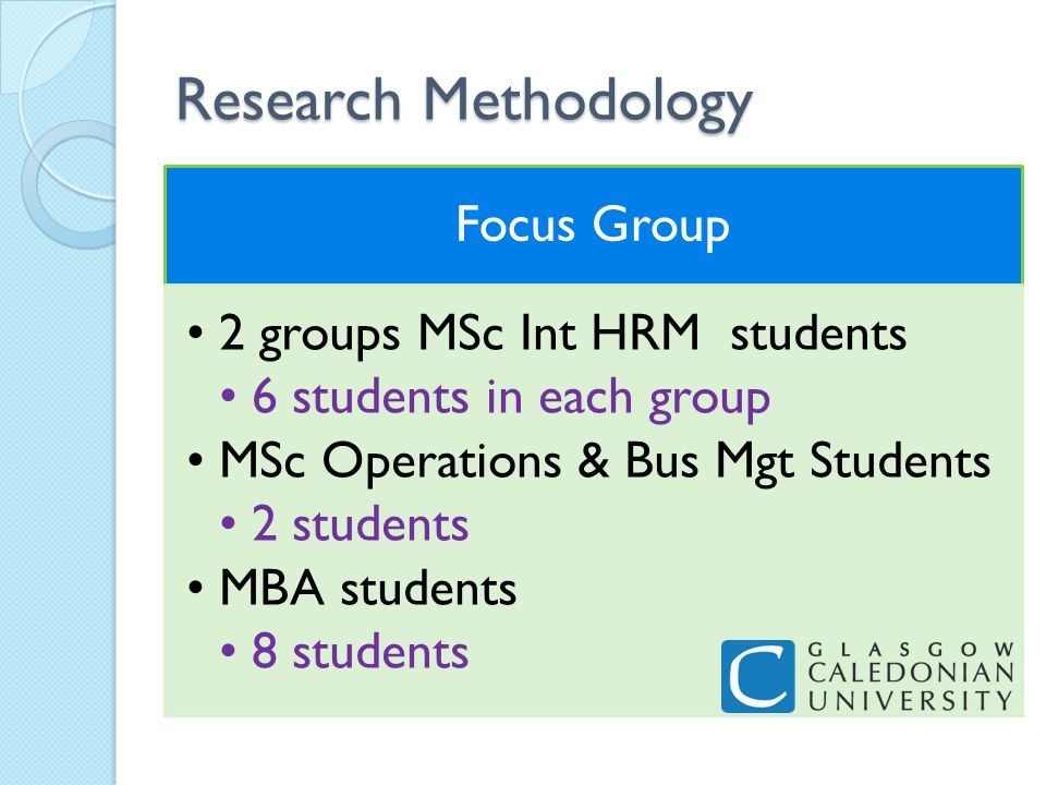 Research Methodology Focus Group 2 groups MSc Int HRM students 6 students in each group MSc Operations & Bus Mgt Students 2 students MBA students 8 students