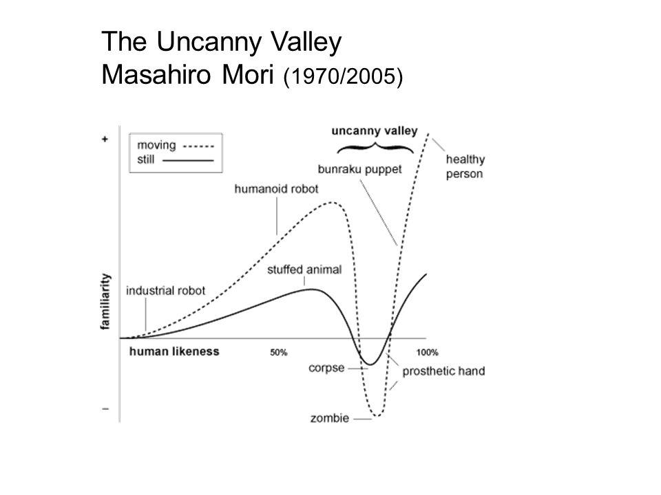 The Uncanny Valley Masahiro Mori (1970/2005)