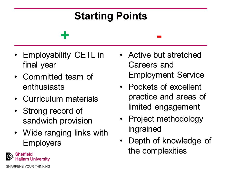 Starting Points + - Employability CETL in final year Committed team of enthusiasts Curriculum materials Strong record of sandwich provision Wide ranging links with Employers Active but stretched Careers and Employment Service Pockets of excellent practice and areas of limited engagement Project methodology ingrained Depth of knowledge of the complexities