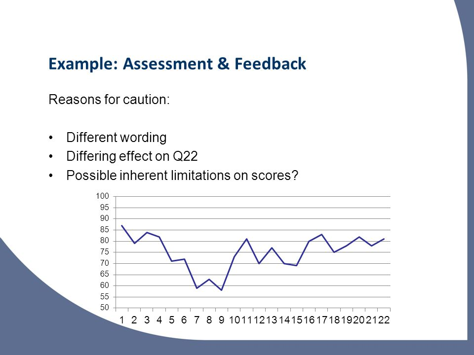 Example: Assessment & Feedback Reasons for caution: Different wording Differing effect on Q22 Possible inherent limitations on scores