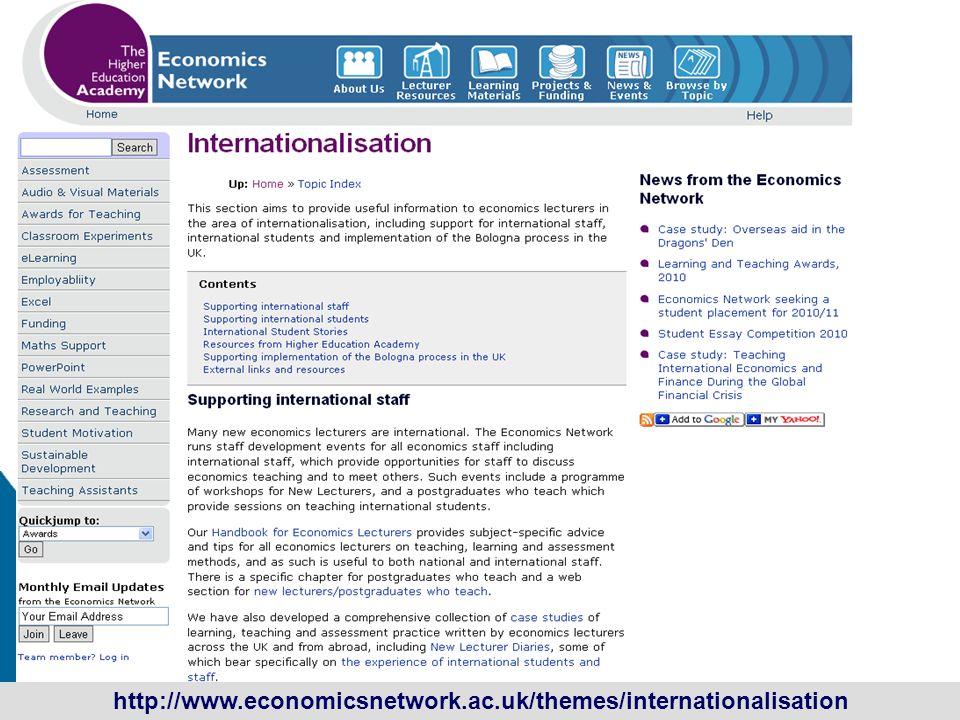http://www.economicsnetwork.ac.uk/themes/internationalisation