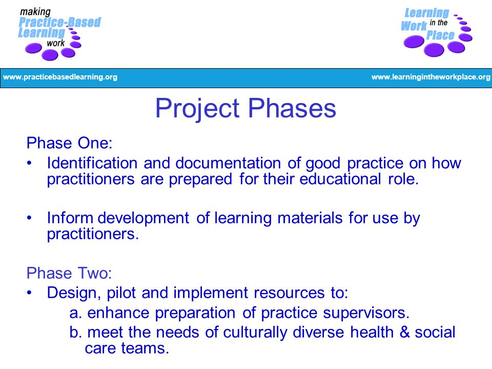 www.practicebasedlearning.orgwww.learningintheworkplace.org Project Phases Phase One: Identification and documentation of good practice on how practitioners are prepared for their educational role.