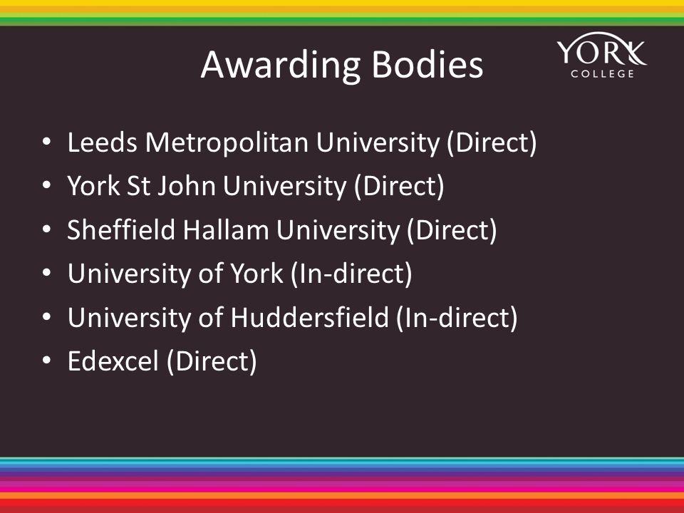 Awarding Bodies Leeds Metropolitan University (Direct) York St John University (Direct) Sheffield Hallam University (Direct) University of York (In-direct) University of Huddersfield (In-direct) Edexcel (Direct)