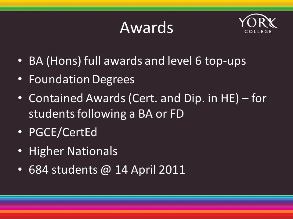 Awards BA (Hons) full awards and level 6 top-ups Foundation Degrees Contained Awards (Cert. and Dip. in HE) – for students following a BA or FD PGCE/C