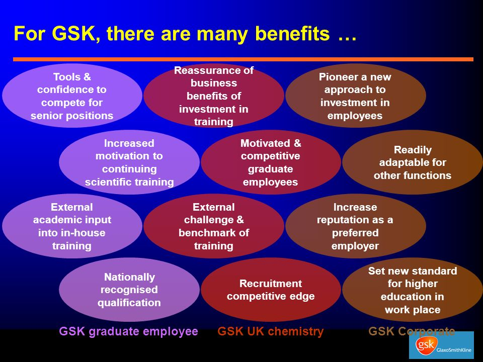 For GSK, there are many benefits … Increased motivation to continuing scientific training External academic input into in-house training Nationally re