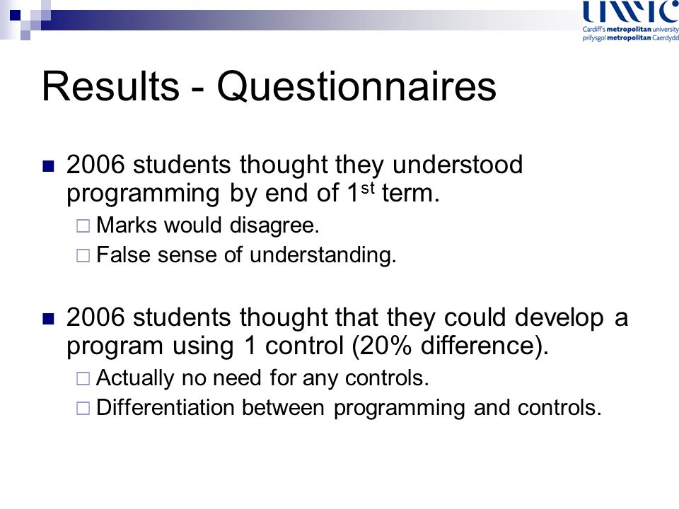 Results - Questionnaires 2006 students thought they understood programming by end of 1 st term.