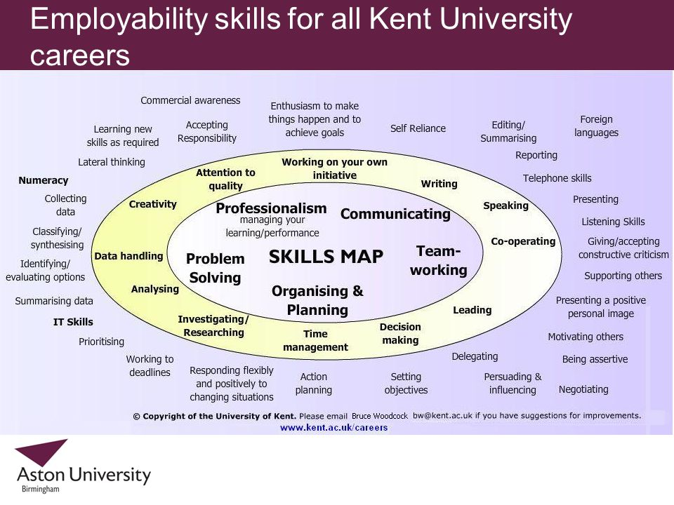 Employability skills for all Kent University careers