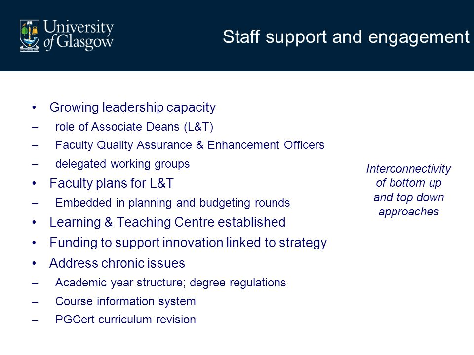 Staff support and engagement Growing leadership capacity –role of Associate Deans (L&T) –Faculty Quality Assurance & Enhancement Officers –delegated working groups Faculty plans for L&T –Embedded in planning and budgeting rounds Learning & Teaching Centre established Funding to support innovation linked to strategy Address chronic issues –Academic year structure; degree regulations –Course information system –PGCert curriculum revision Interconnectivity of bottom up and top down approaches