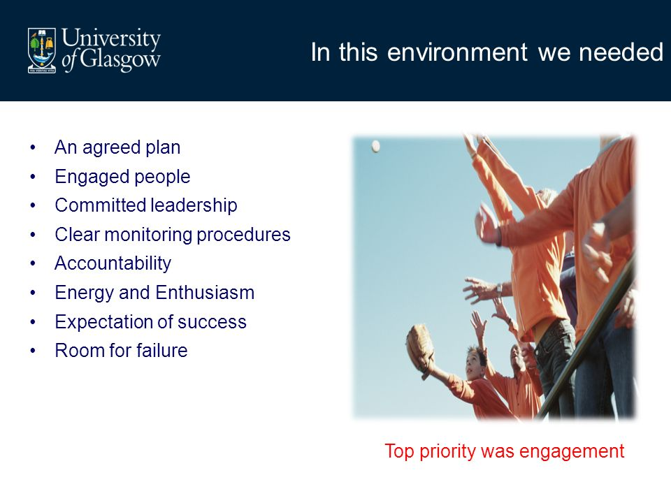 In this environment we needed An agreed plan Engaged people Committed leadership Clear monitoring procedures Accountability Energy and Enthusiasm Expectation of success Room for failure Top priority was engagement