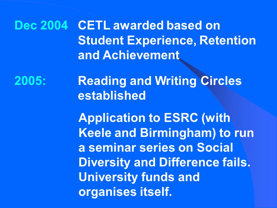 Dec 2004CETL awarded based on Student Experience, Retention and Achievement 2005:Reading and Writing Circles established Application to ESRC (with Keele and Birmingham) to run a seminar series on Social Diversity and Difference fails.