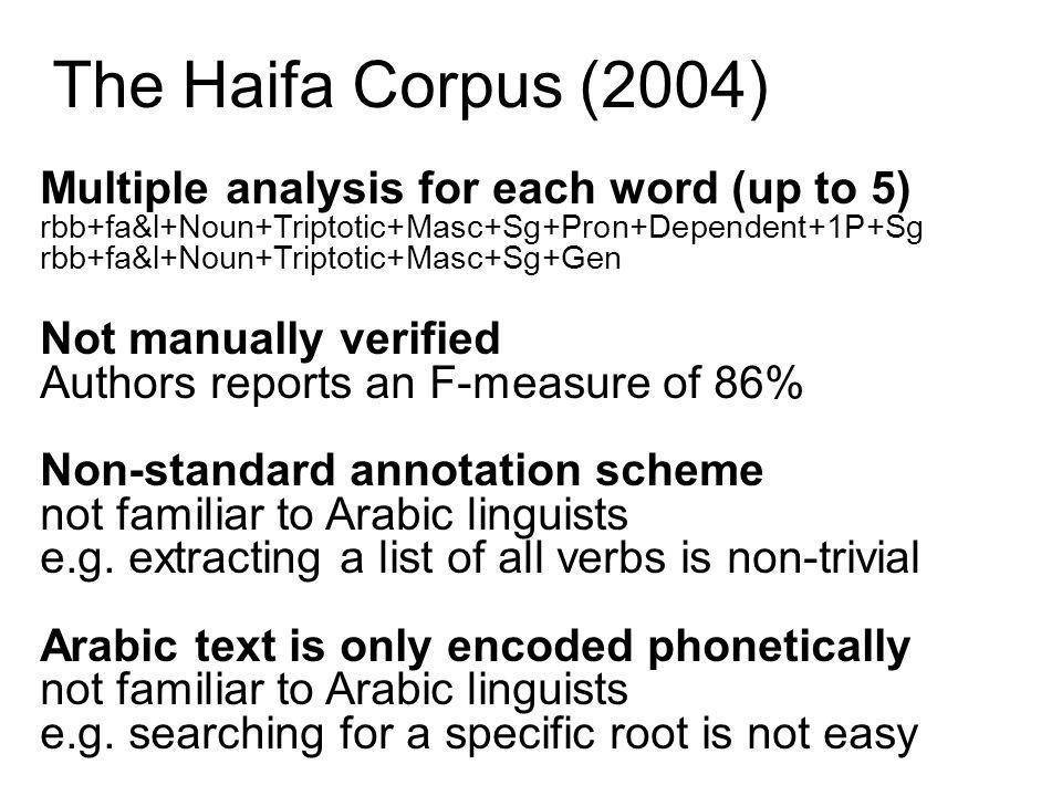 The Haifa Corpus (2004) Multiple analysis for each word (up to 5) rbb+fa&l+Noun+Triptotic+Masc+Sg+Pron+Dependent+1P+Sg rbb+fa&l+Noun+Triptotic+Masc+Sg