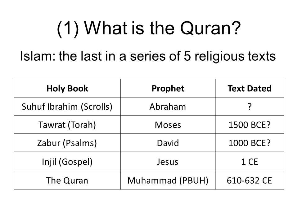 (1) What is the Quran? Holy BookProphetText Dated Suhuf Ibrahim (Scrolls)Abraham? Tawrat (Torah)Moses1500 BCE? Zabur (Psalms)David1000 BCE? Injil (Gos