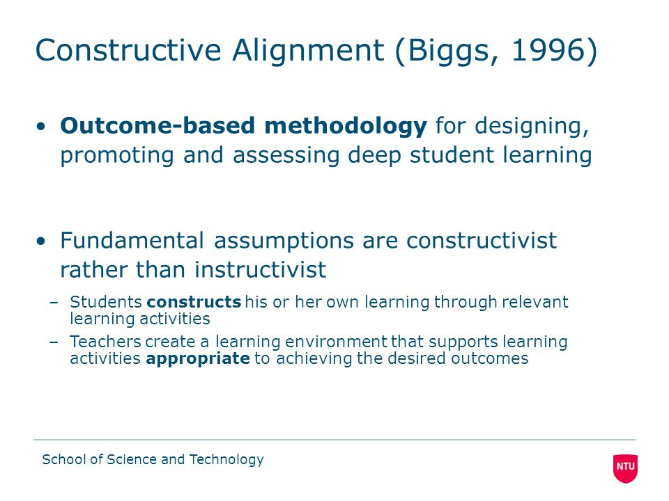 School of Science and Technology Basic Components of a Module Design InputProcessOutput A Simple View Teaching and Learning Activities (TLAs) Intended