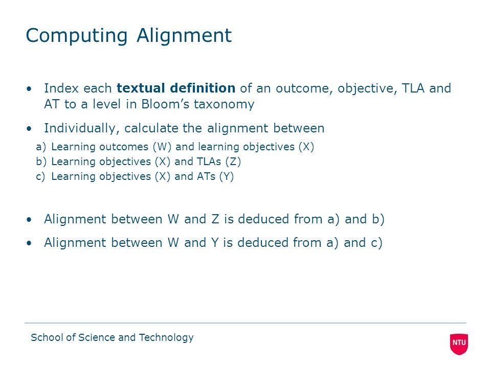 School of Science and Technology Structural Perspective AT 0 AT 1 AT 2 Lo1Lo1 Lo0Lo0 Lb3Lb3 Lb1Lb1 Lb2Lb2 TLA 1 TLA 2 TLA 3 TLA 1 TLA 4 Lo2Lo2 Teachin