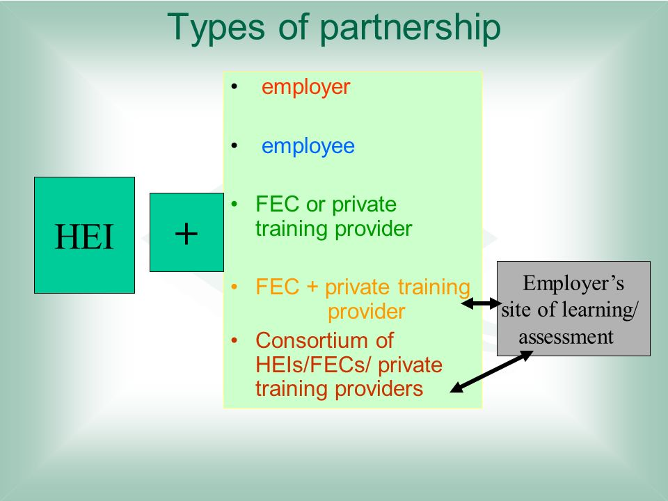 employer employee FEC or private training provider FEC + private training provider Consortium of HEIs/FECs/ private training providers HEI + Employers