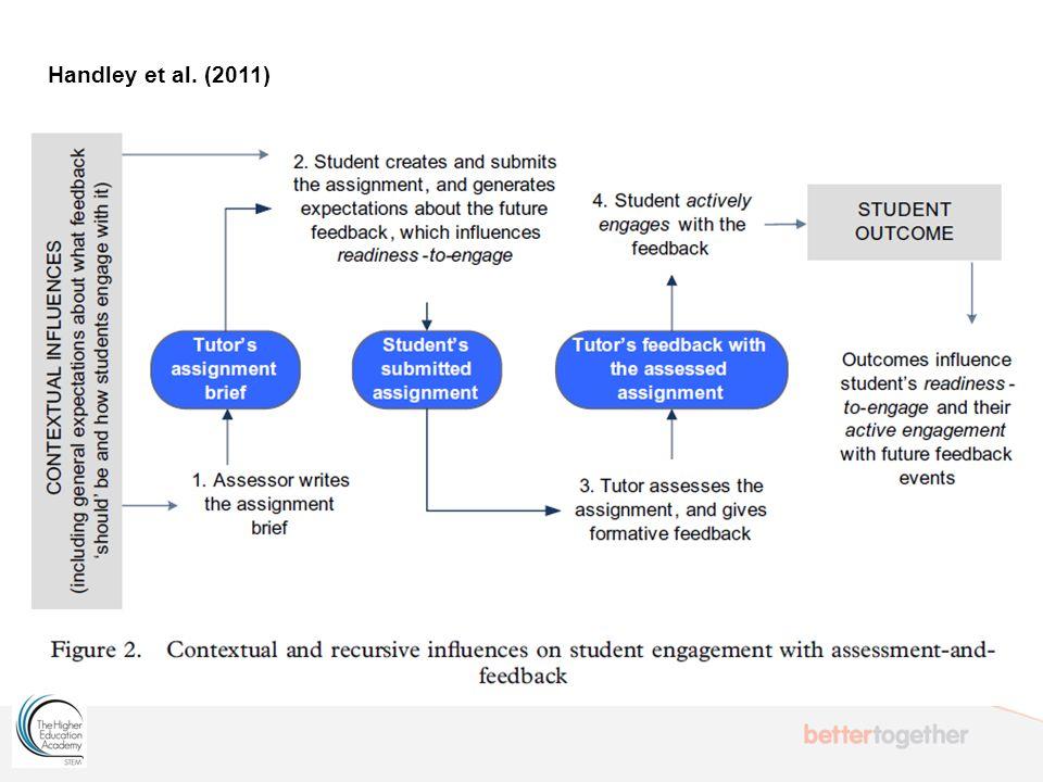 Handley et al. (2011)