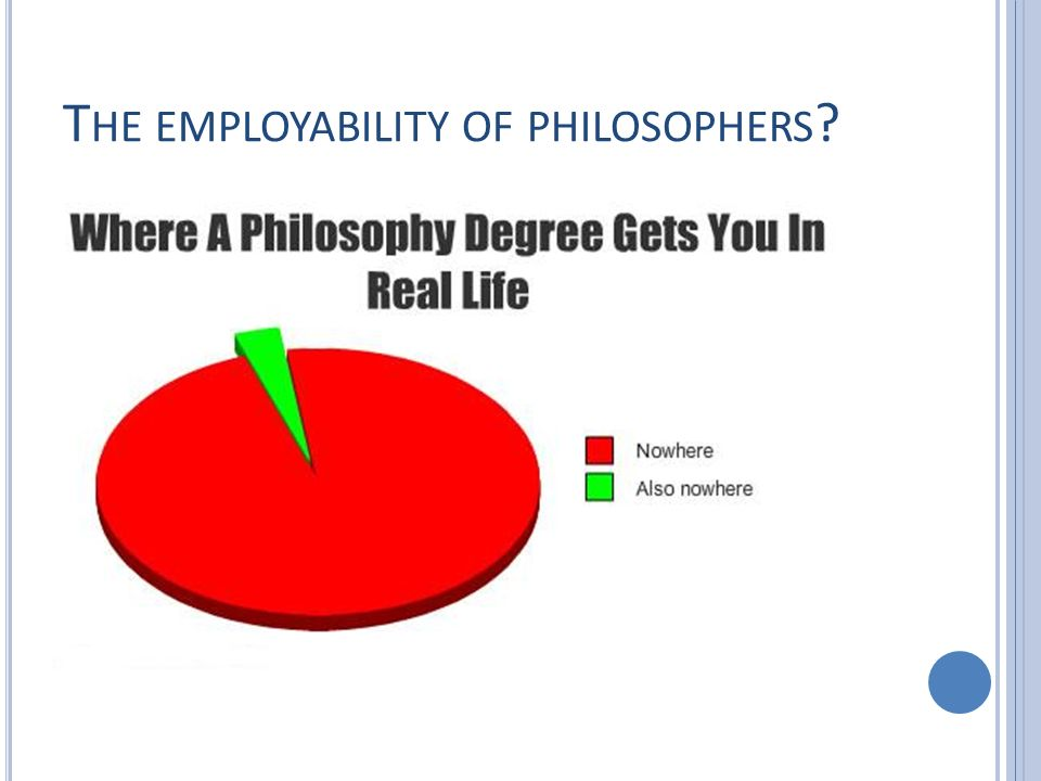 T HE EMPLOYABILITY OF PHILOSOPHERS