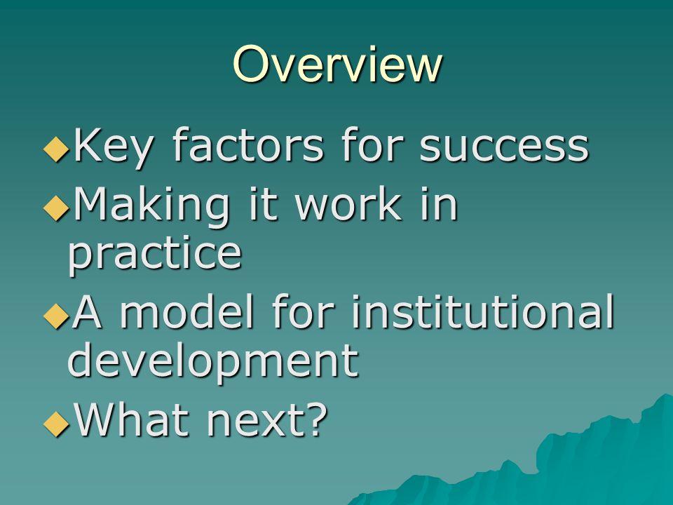 Key factors 1 Senior Management buy-in Senior Management buy-in Key Strategies Key Strategies Academic Credibility Academic Credibility A sense of purpose A sense of purpose Institution-wide support Institution-wide support