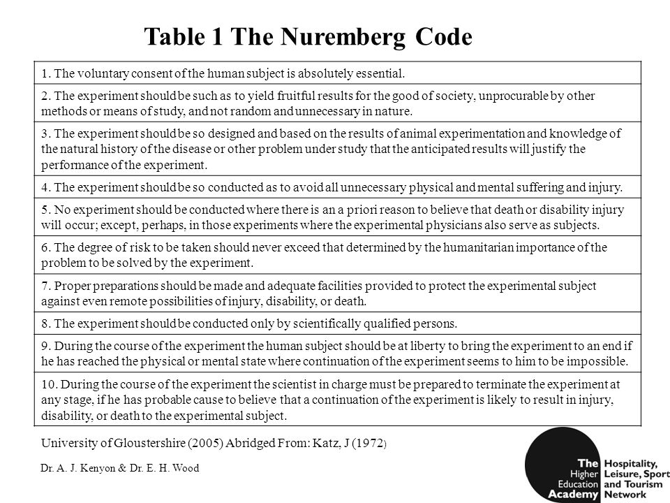 Dr. A. J. Kenyon & Dr. E. H. Wood Table 1 The Nuremberg Code 1. The voluntary consent of the human subject is absolutely essential. 2. The experiment