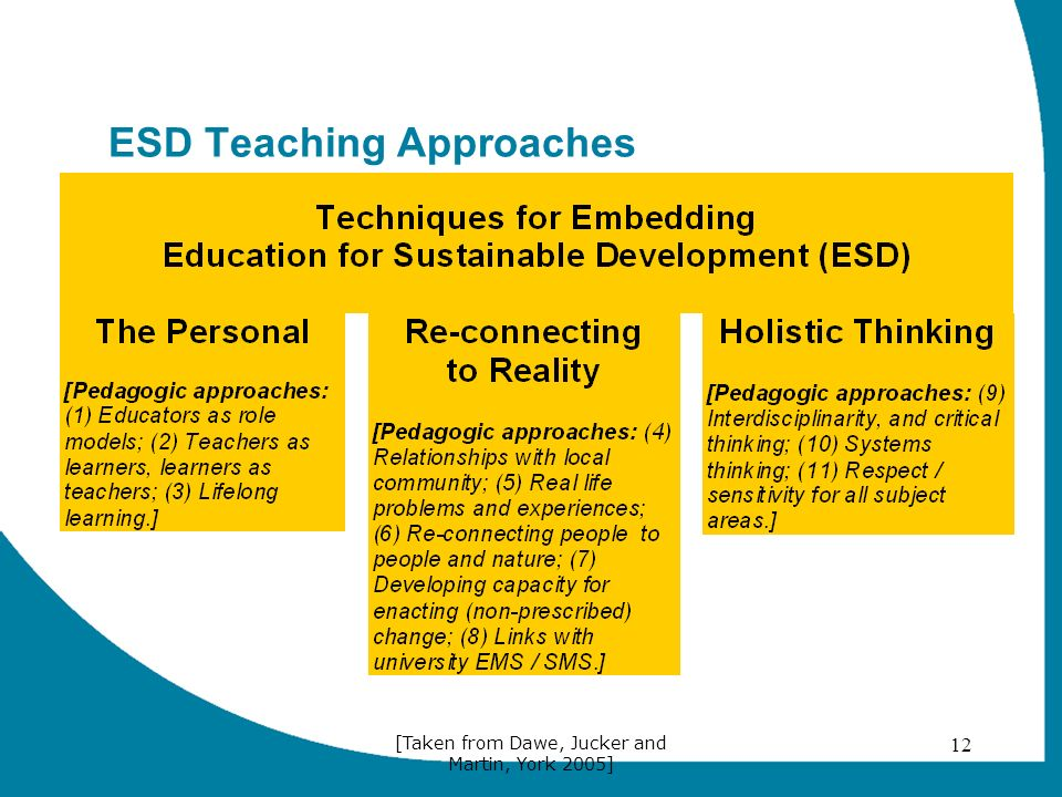 [Taken from Dawe, Jucker and Martin, York 2005] 12 ESD Teaching Approaches