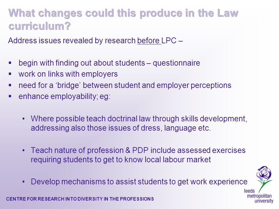 CENTRE FOR RESEARCH INTO DIVERSITY IN THE PROFESSIONS Address issues revealed by research before LPC – begin with finding out about students – questionnaire work on links with employers need for a bridge between student and employer perceptions enhance employability; eg: Where possible teach doctrinal law through skills development, addressing also those issues of dress, language etc.