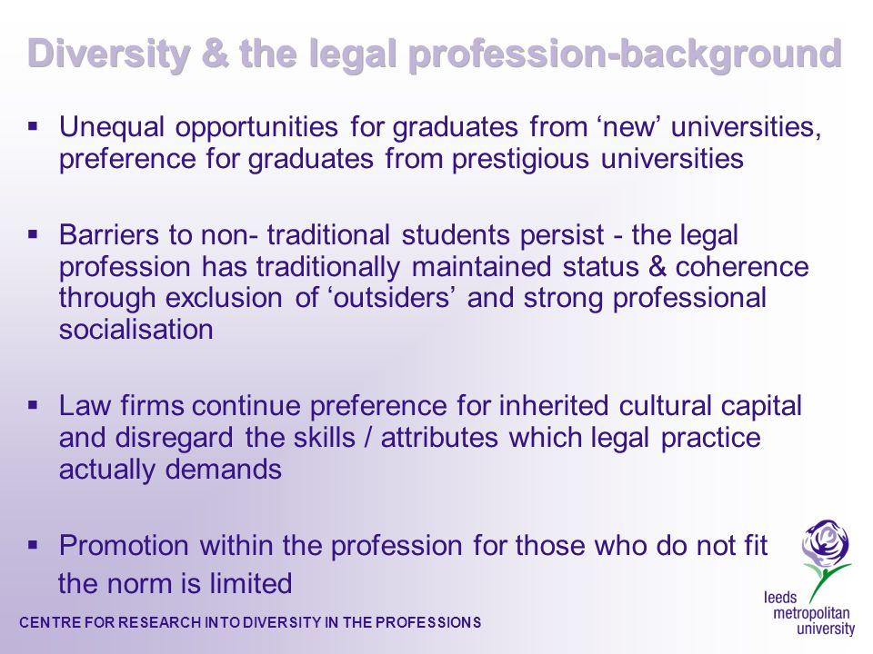 CENTRE FOR RESEARCH INTO DIVERSITY IN THE PROFESSIONS Business strategy Strong view that nowadays students of law should study Business strategy and strategic planning.