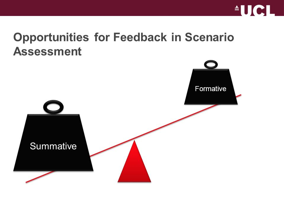 Problem Based Learning Iterative Assessment Cycle –Report submitted at end of problem for summative assessment –Opportunity to use feedback to improve report –At end portfolio of reports submitted for formative assessment Narrative Commentary introduced Peer Assessment
