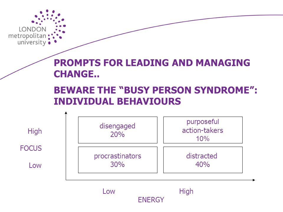 PROMPTS FOR LEADING AND MANAGING CHANGE..