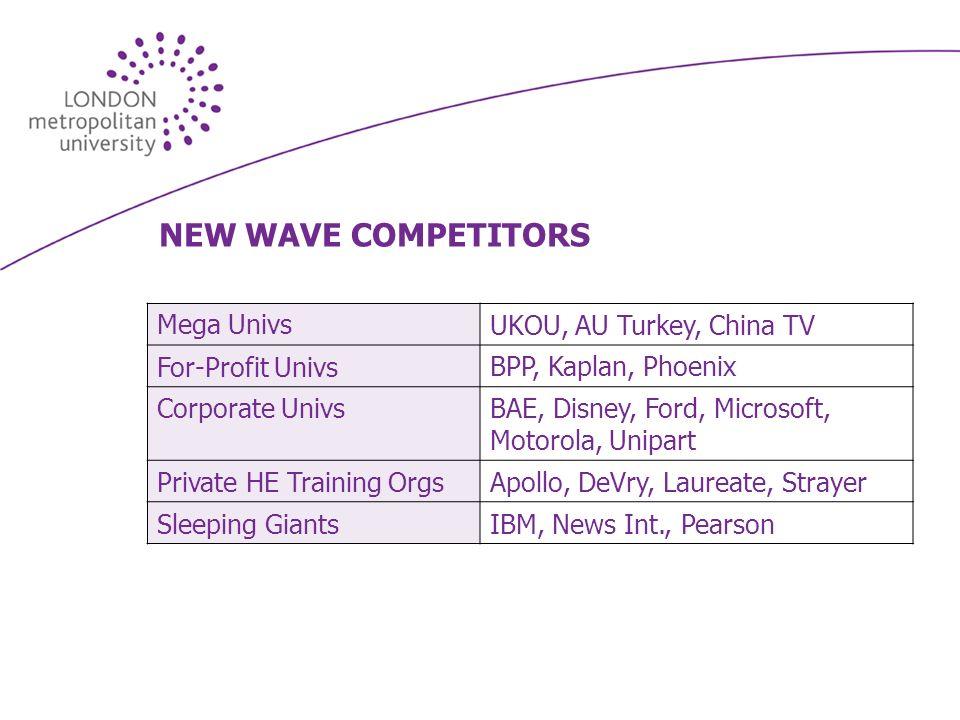NEW WAVE COMPETITORS Mega UnivsUKOU, AU Turkey, China TV For-Profit UnivsBPP, Kaplan, Phoenix Corporate UnivsBAE, Disney, Ford, Microsoft, Motorola, U