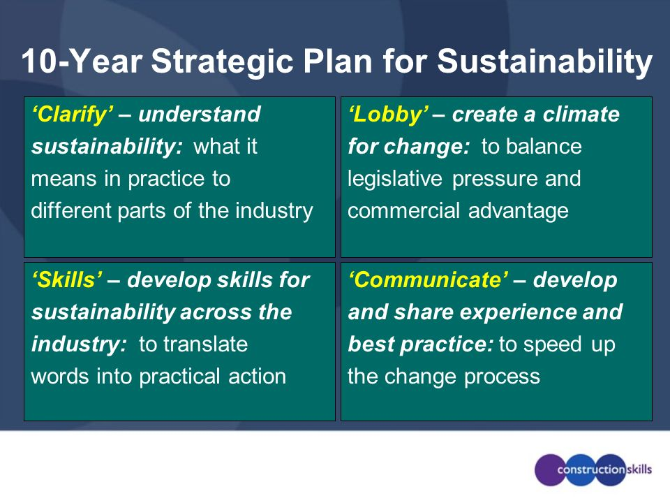 10-Year Strategic Plan for Sustainability Clarify – understand sustainability: what it means in practice to different parts of the industry Lobby – cr