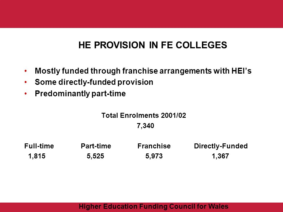 Higher Education Funding Council for Wales HE PROVISION IN FE COLLEGES Mostly funded through franchise arrangements with HEIs Some directly-funded provision Predominantly part-time Total Enrolments 2001/02 7,340 Full-timePart-timeFranchise Directly-Funded 1,815 5,525 5,973 1,367