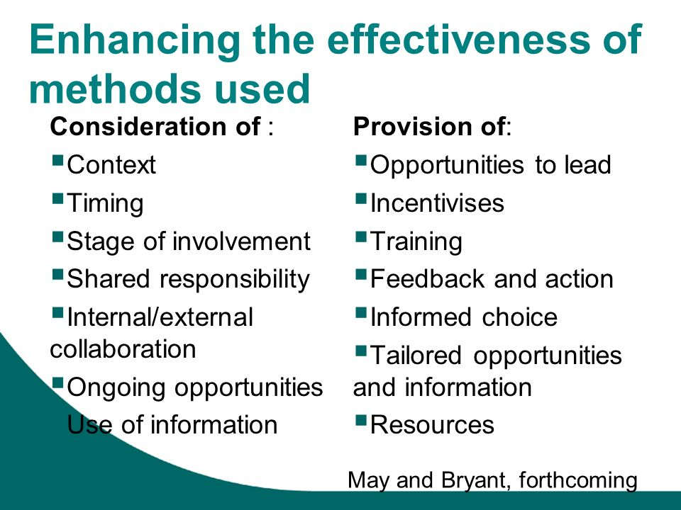 Enhancing the effectiveness of methods used Consideration of : Context Timing Stage of involvement Shared responsibility Internal/external collaboration Ongoing opportunities Use of information Provision of: Opportunities to lead Incentivises Training Feedback and action Informed choice Tailored opportunities and information Resources May and Bryant, forthcoming