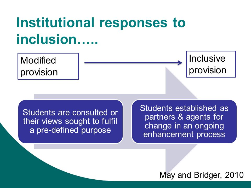 Institutional responses to inclusion….. Students are consulted or their views sought to fulfil a pre-defined purpose Students established as partners
