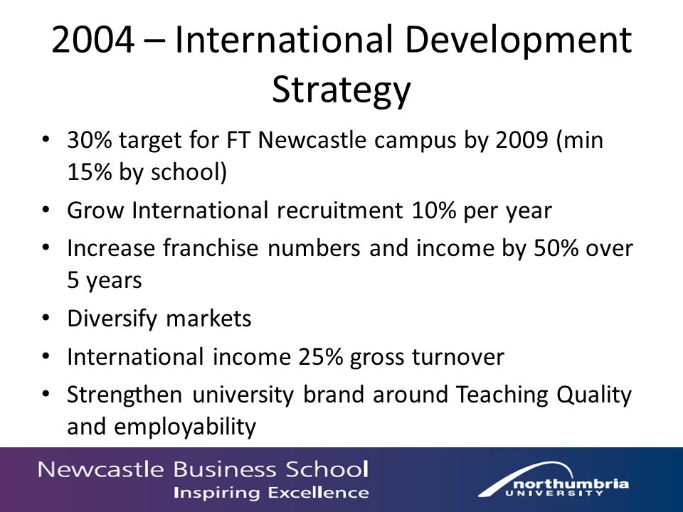 2004 – International Development Strategy 30% target for FT Newcastle campus by 2009 (min 15% by school) Grow International recruitment 10% per year Increase franchise numbers and income by 50% over 5 years Diversify markets International income 25% gross turnover Strengthen university brand around Teaching Quality and employability