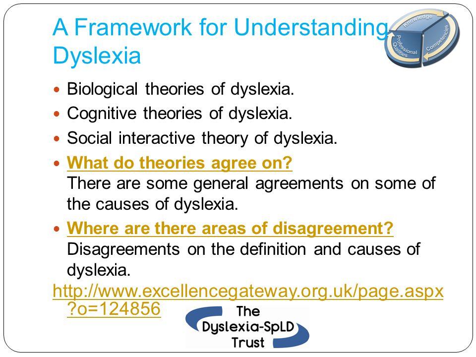 A Framework for Understanding Dyslexia Biological theories of dyslexia. Cognitive theories of dyslexia. Social interactive theory of dyslexia. What do