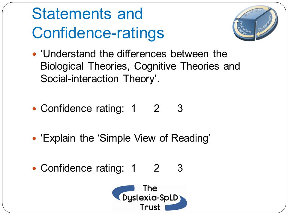 Statements and Confidence-ratings Understand the differences between the Biological Theories, Cognitive Theories and Social-interaction Theory. Confid