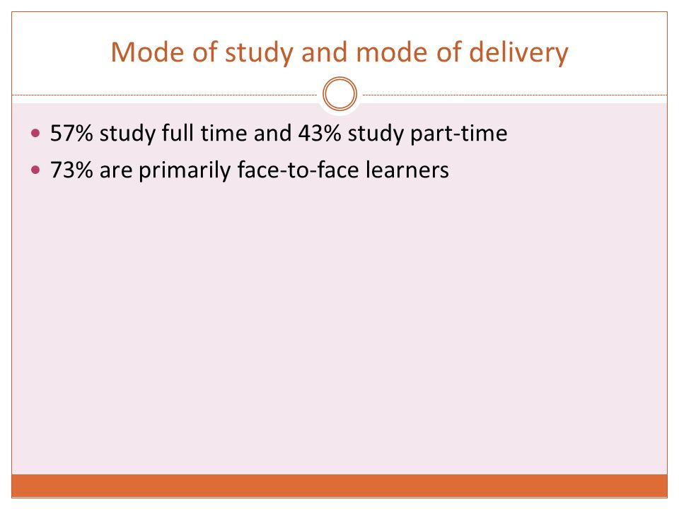 Mode of study and mode of delivery 57% study full time and 43% study part-time 73% are primarily face-to-face learners