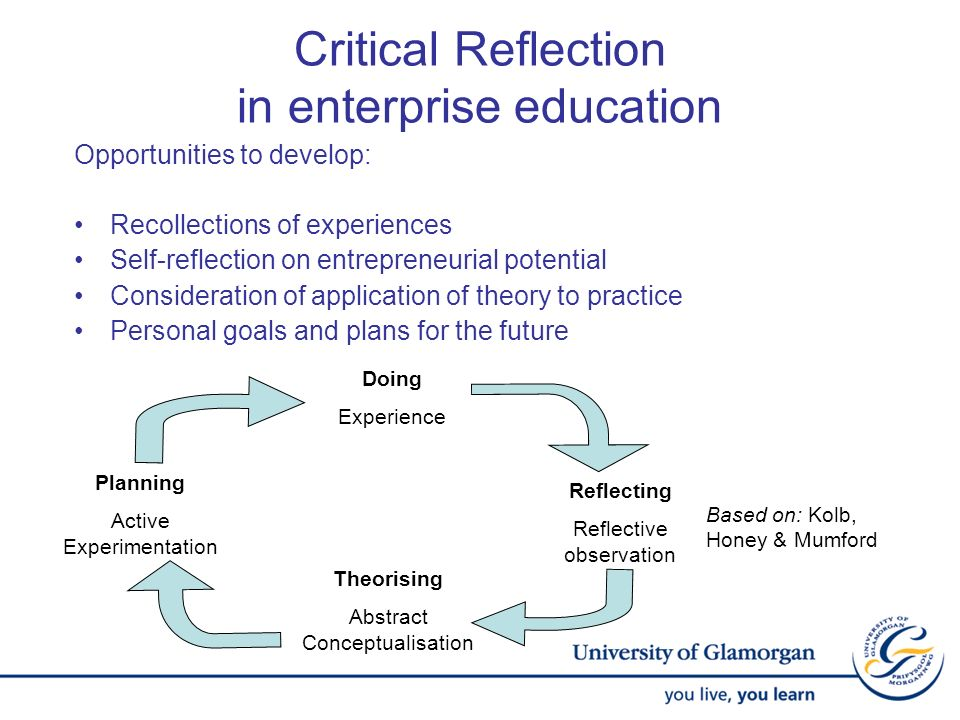Critical Reflection in enterprise education Opportunities to develop: Recollections of experiences Self-reflection on entrepreneurial potential Consid