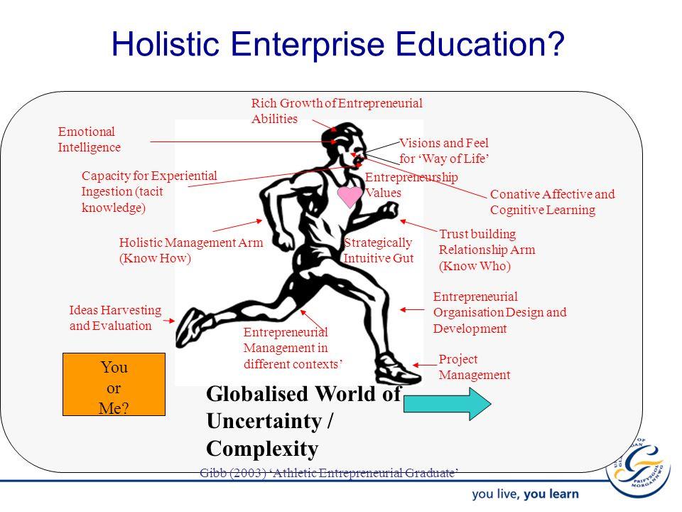 Gibb (2003) Athletic Entrepreneurial Graduate Holistic Enterprise Education? You or Me? Globalised World of Uncertainty / Complexity Emotional Intelli