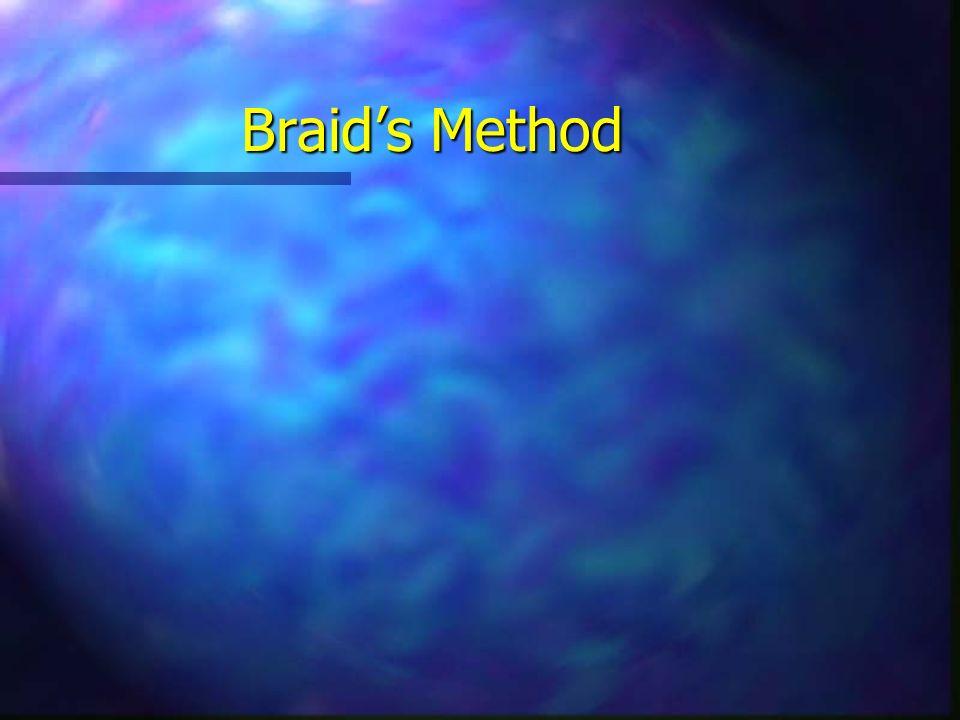 Braids Method